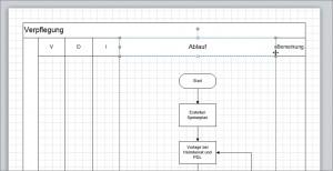 funktionsuebergreifendesflussdiagramm
